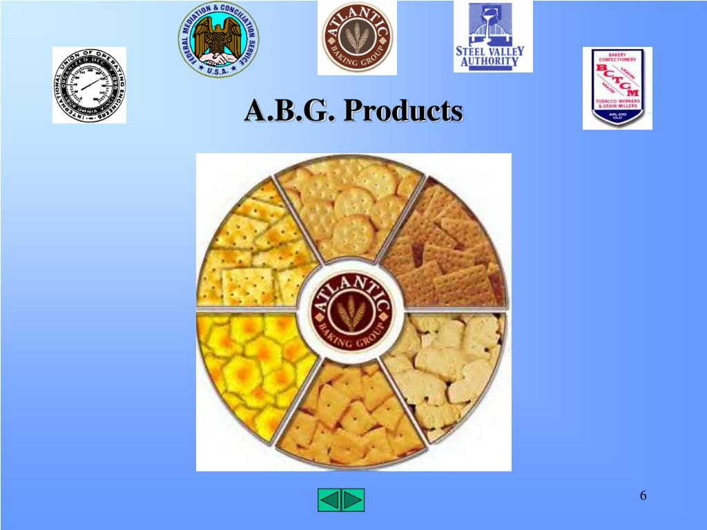 A.B.G. Products