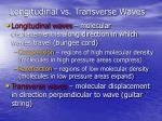 longitudinal vs transverse waves