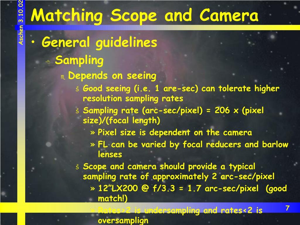 Matching Scope and Camera