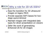 why a role for 2d us iod s