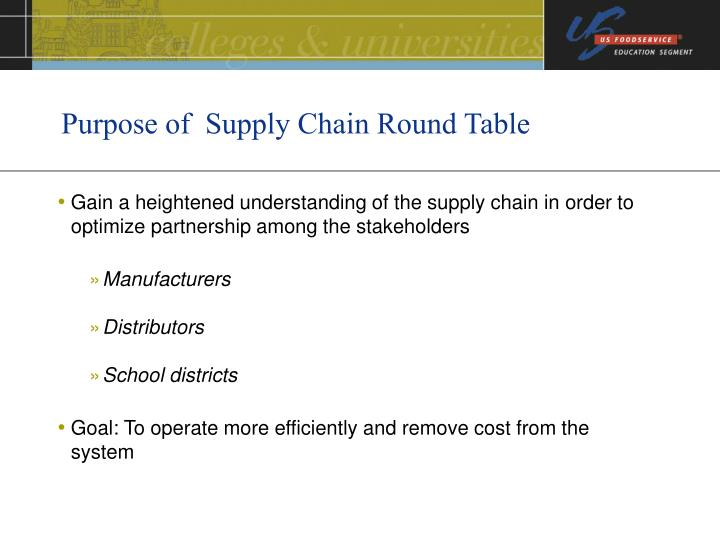Purpose of supply chain round table