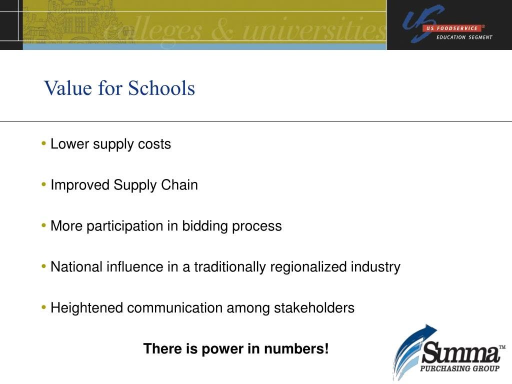 Value for Schools