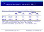 eu car emission limit values nox and co