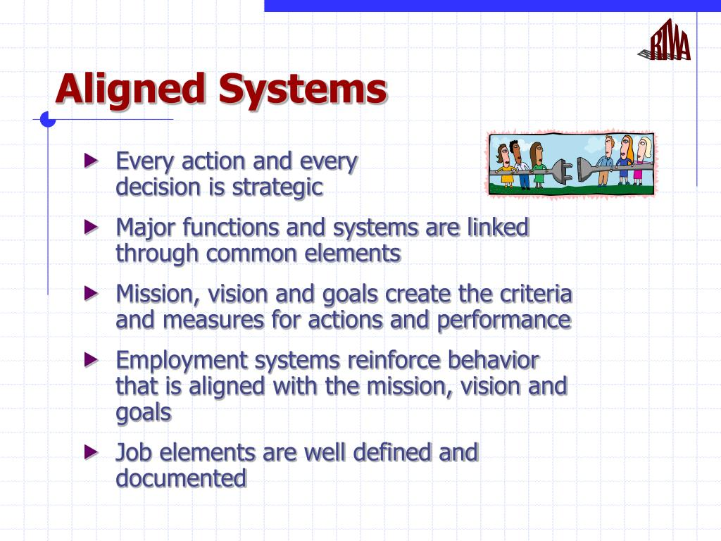 Aligned Systems