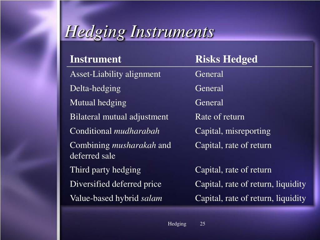 Hedging Instruments