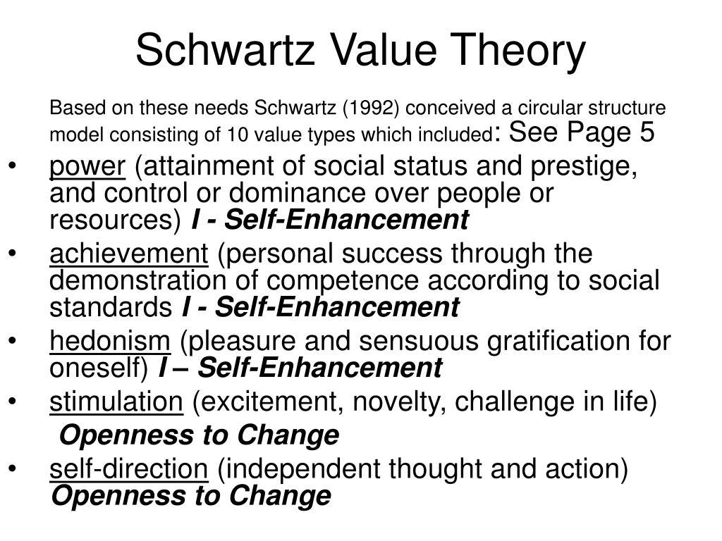 Schwartz Value Theory