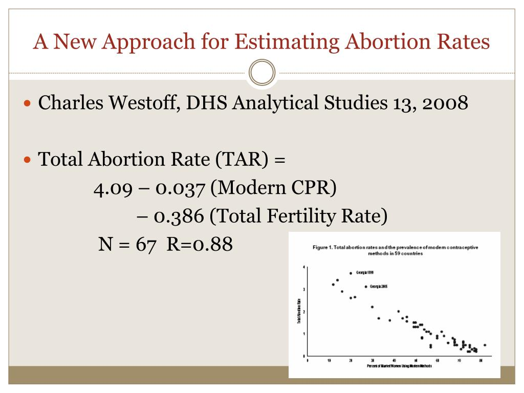 A New Approach for Estimating Abortion Rates