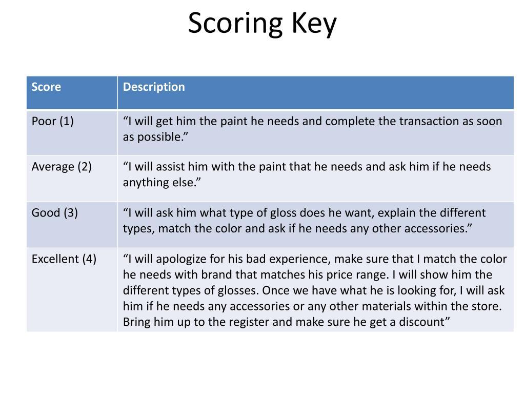 Scoring Key