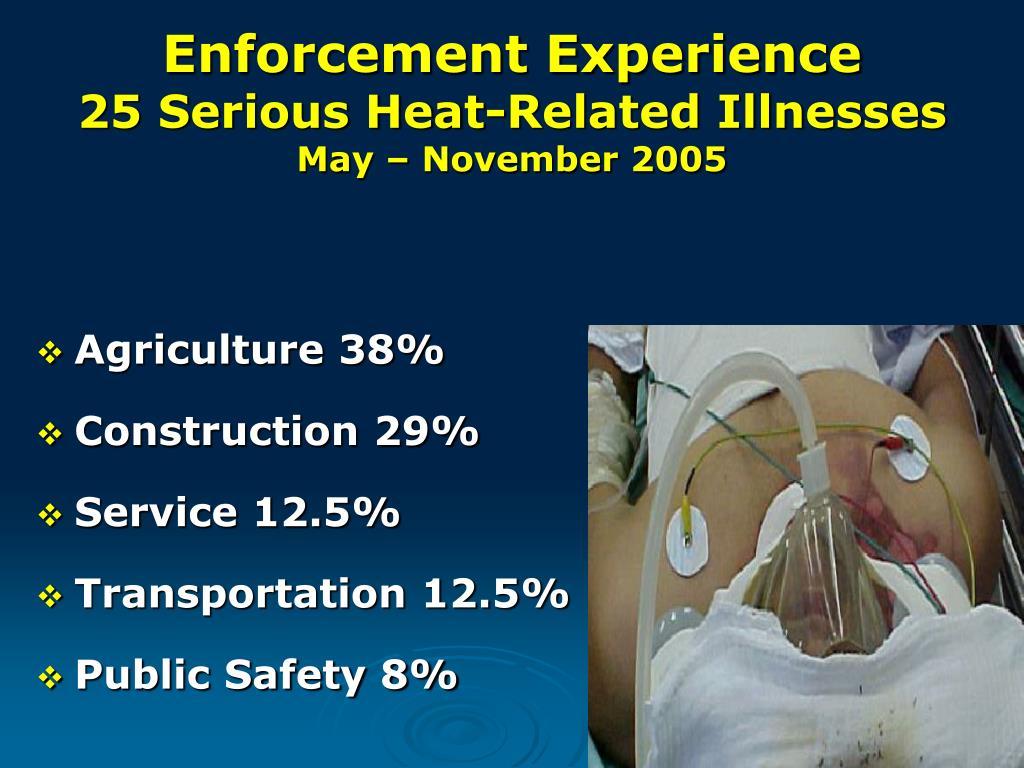 Enforcement Experience