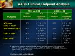 aask clinical endpoint analysis
