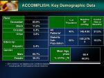 accomplish key demographic data