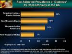 age adjusted prevalence of diabetes by race ethnicity in the us