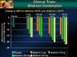 clinical trials alisk iren combination