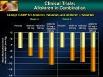 clinical trials aliskiren in combination