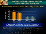 mortality from high blood pressure higher in african americans94