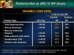patients not at jnc vi bp goals