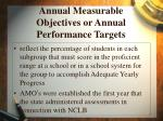 annual measurable objectives or annual performance targets