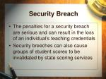 security breach57