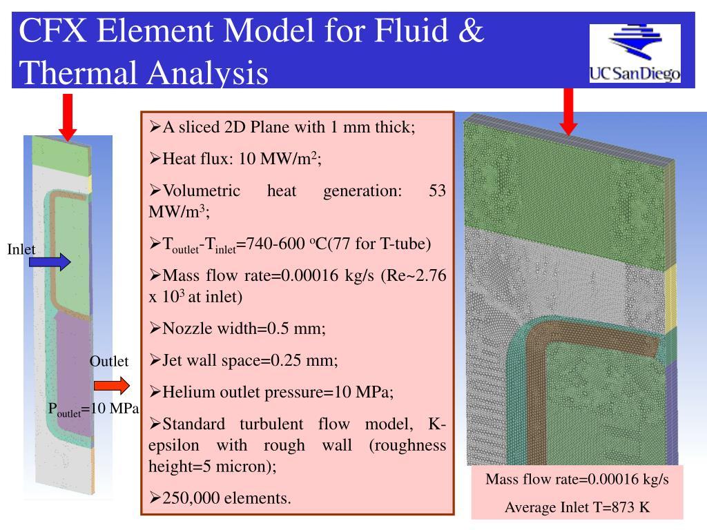CFX Element Model for Fluid &