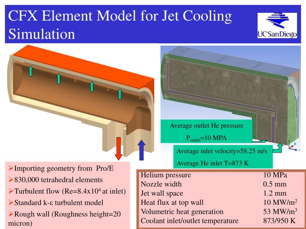 CFX Element Model for Jet Cooling