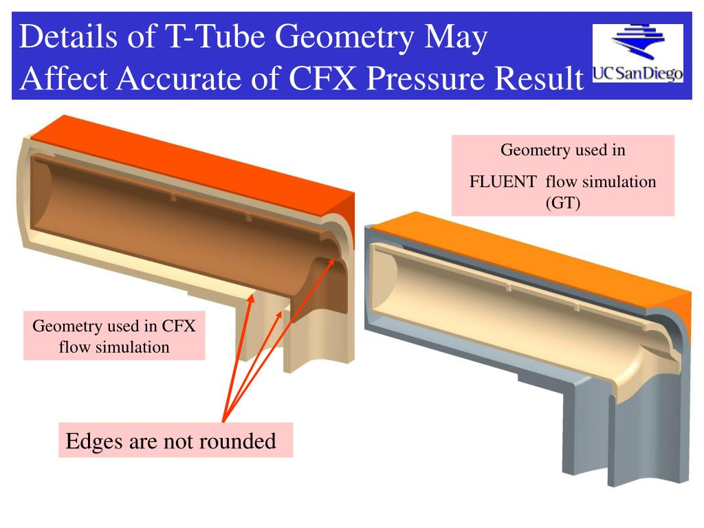 Details of T-Tube Geometry May