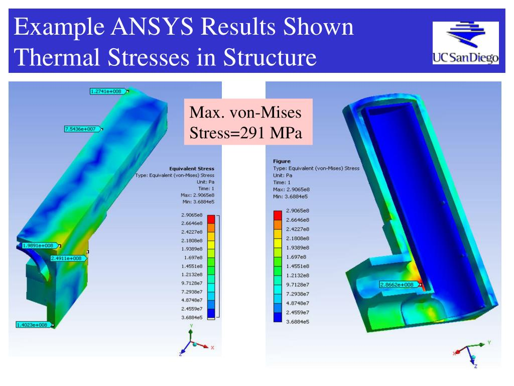 Example ANSYS Results Shown
