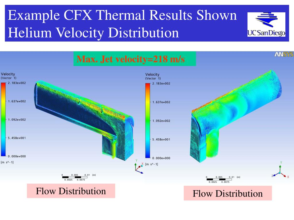 Example CFX Thermal Results Shown
