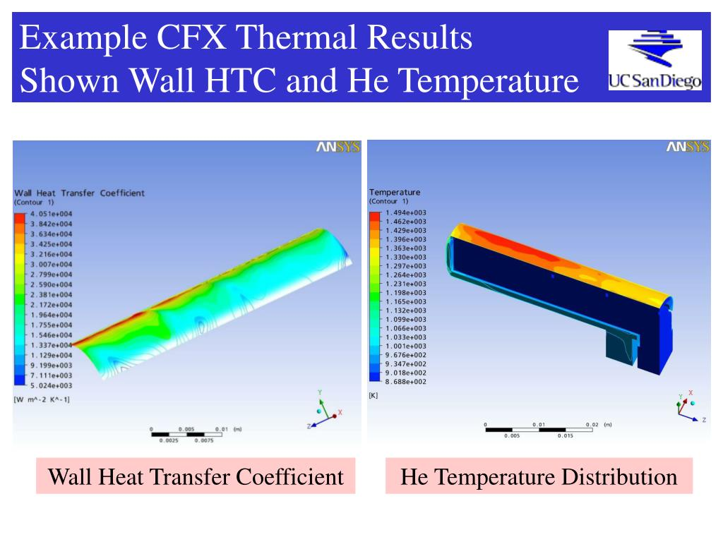 Example CFX Thermal Results