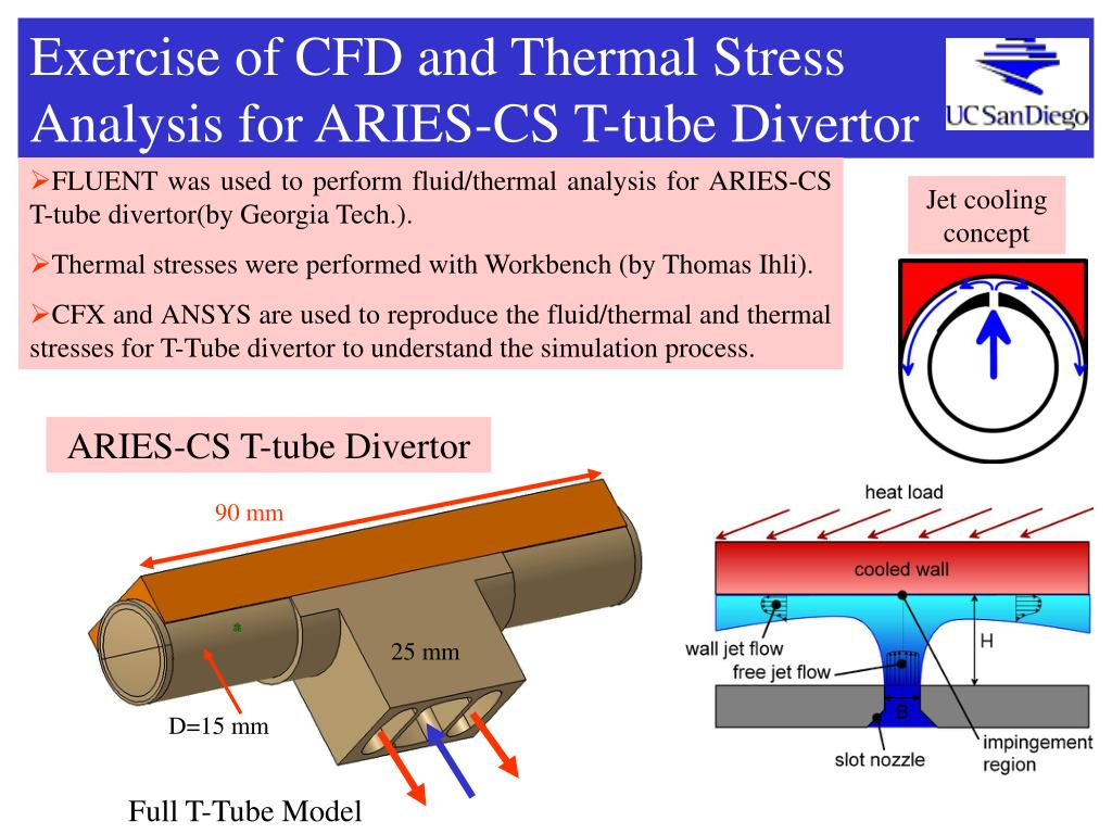 Exercise of CFD and Thermal Stress
