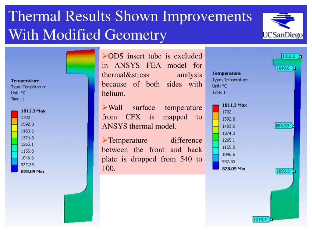 Thermal Results Shown Improvements