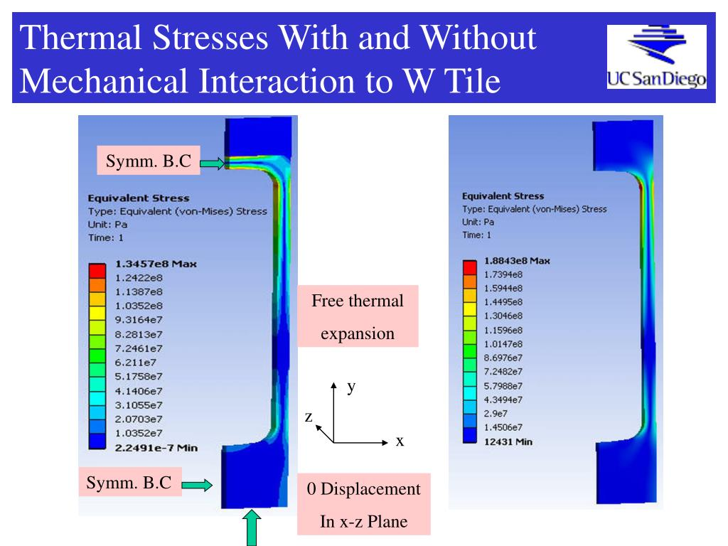 Thermal Stresses With and Without
