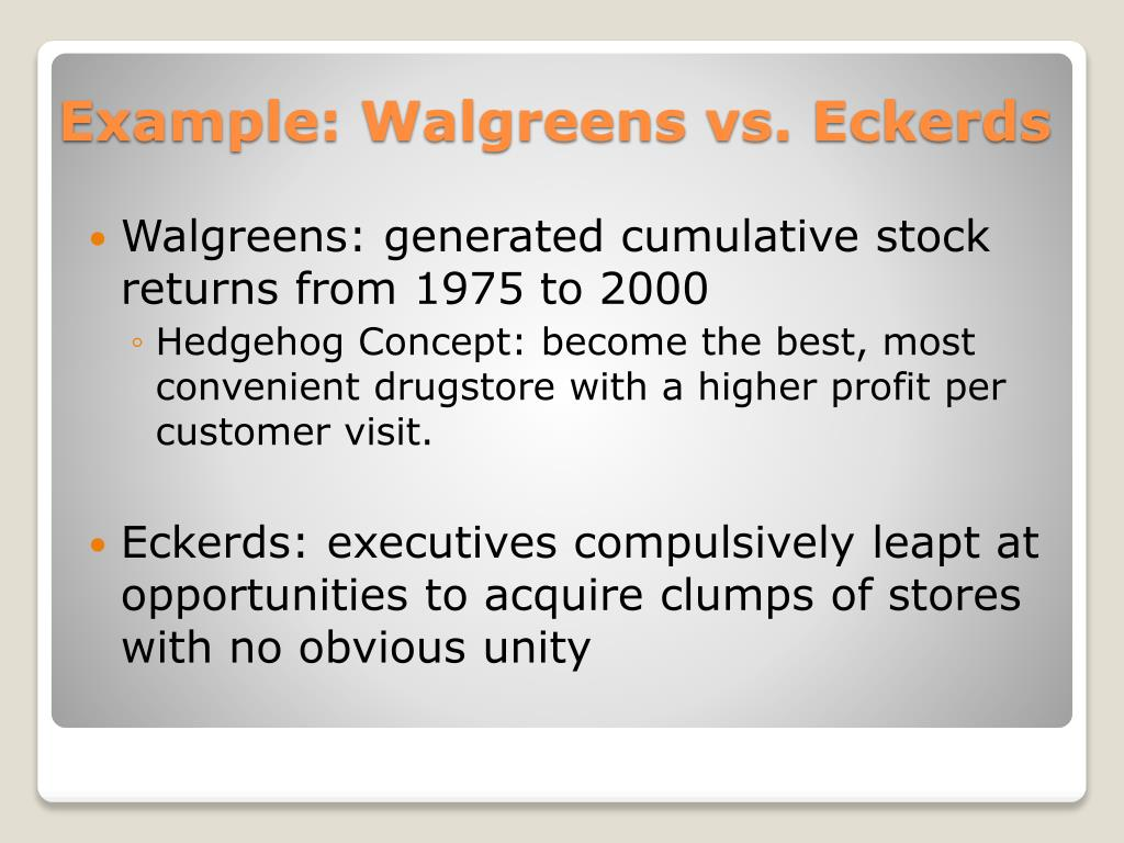Walgreens: generated cumulative stock returns from 1975 to 2000