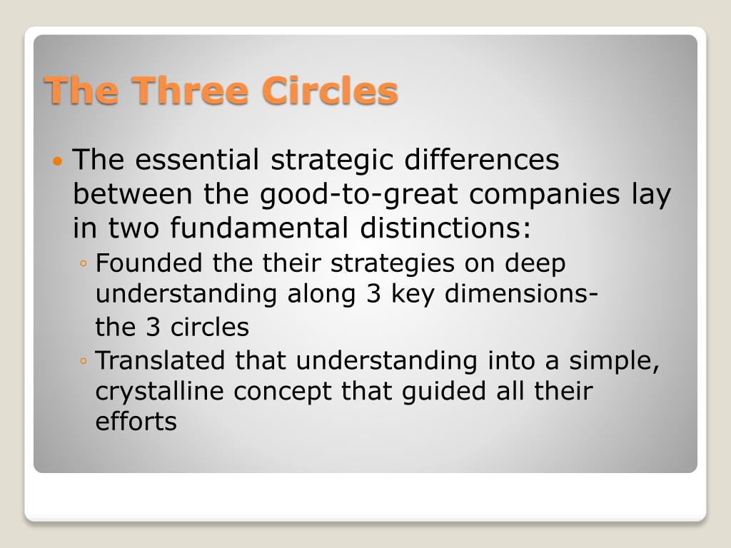 The essential strategic differences between the good-to-great companies lay in two fundamental