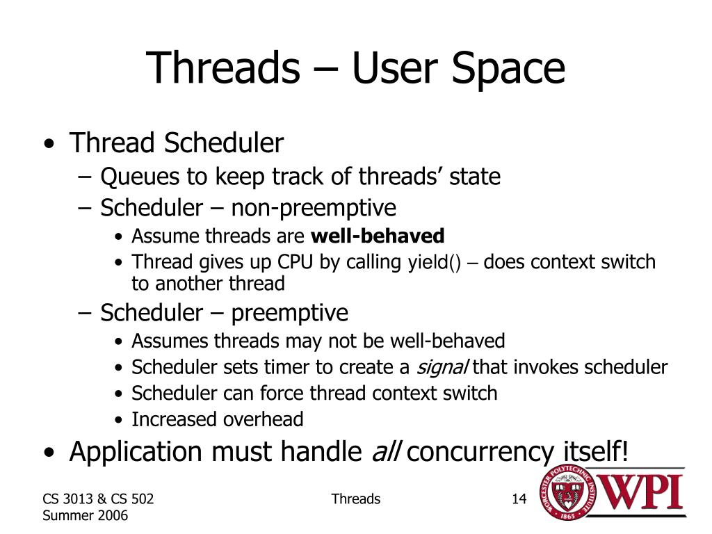 Threads – User Space