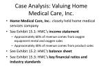 case analysis valuing home medical care inc