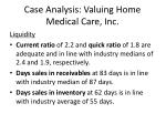 case analysis valuing home medical care inc13