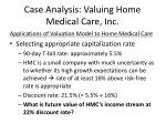 case analysis valuing home medical care inc18