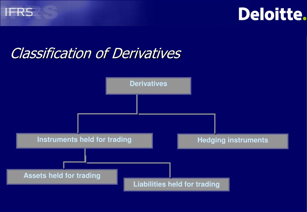 Classification of Derivatives