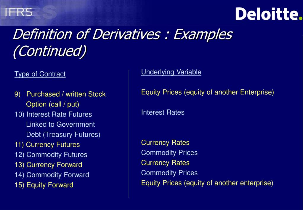 Definition of Derivatives : Examples (Continued)