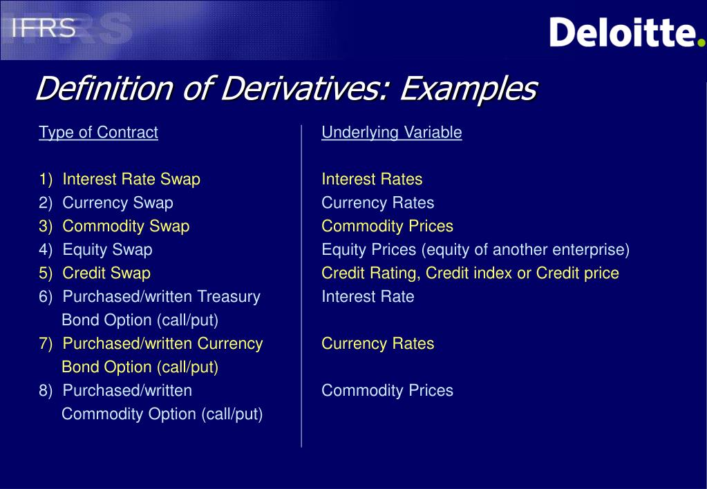 Definition of Derivatives: Examples