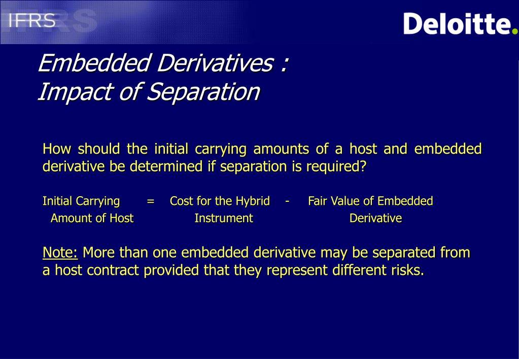 Embedded Derivatives :