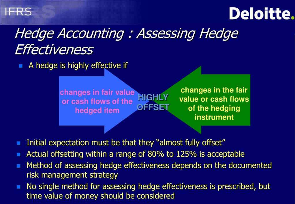 Hedge Accounting : Assessing Hedge Effectiveness