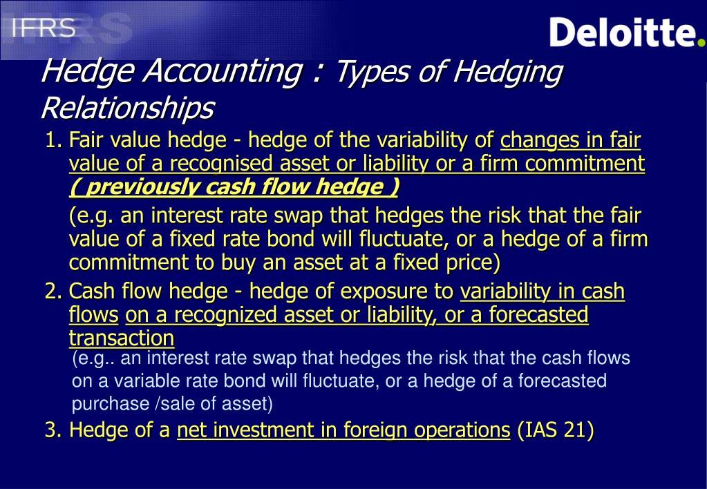 Hedge Accounting :