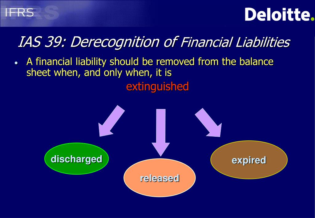 IAS 39: Derecognition of