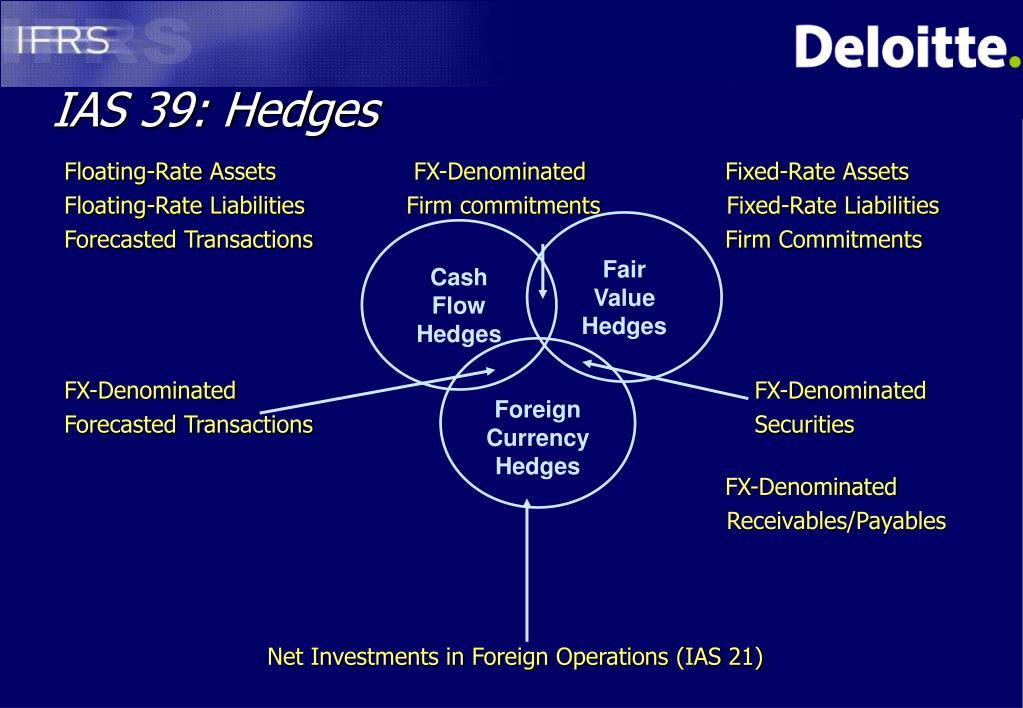 IAS 39: Hedges
