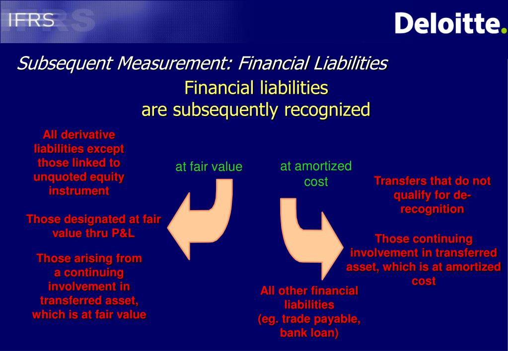 Subsequent Measurement: Financial Liabilities
