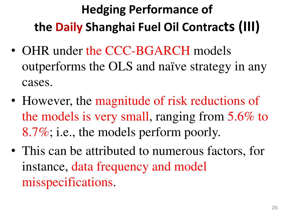 Hedging Performance of