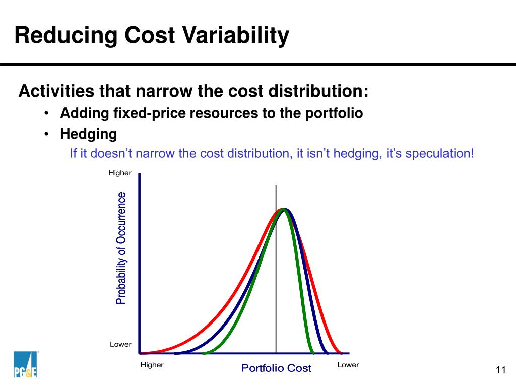 Reducing Cost Variability