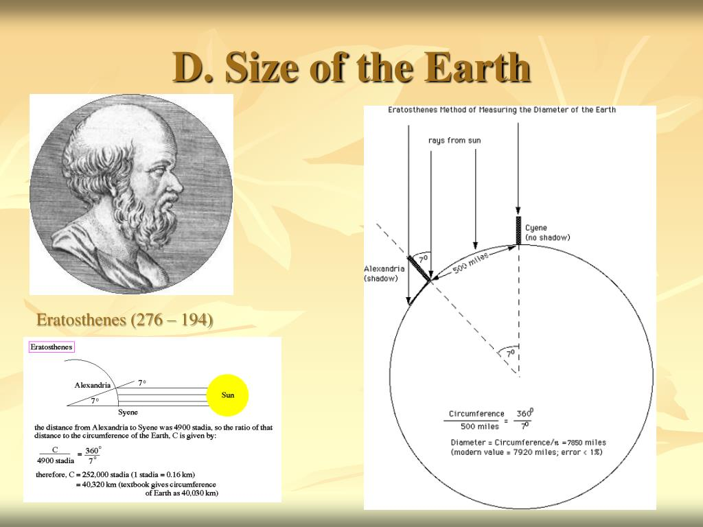 D. Size of the Earth