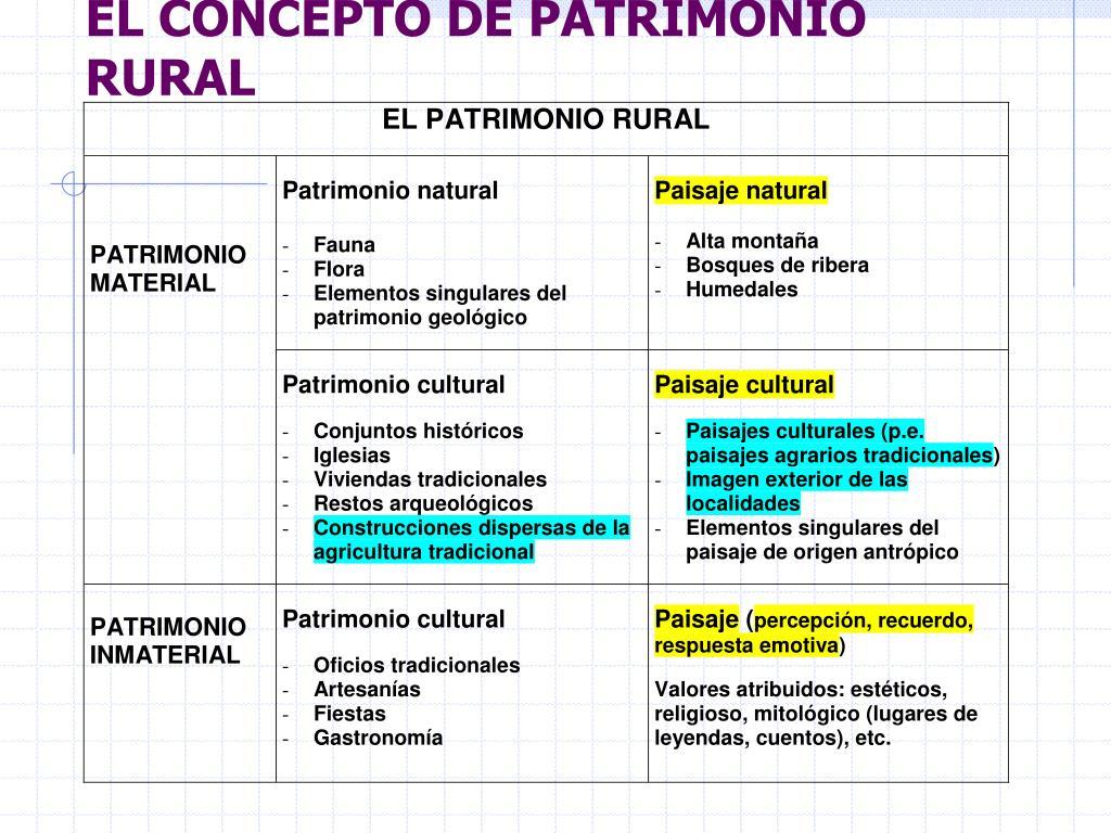 EL CONCEPTO DE PATRIMONIO RURAL